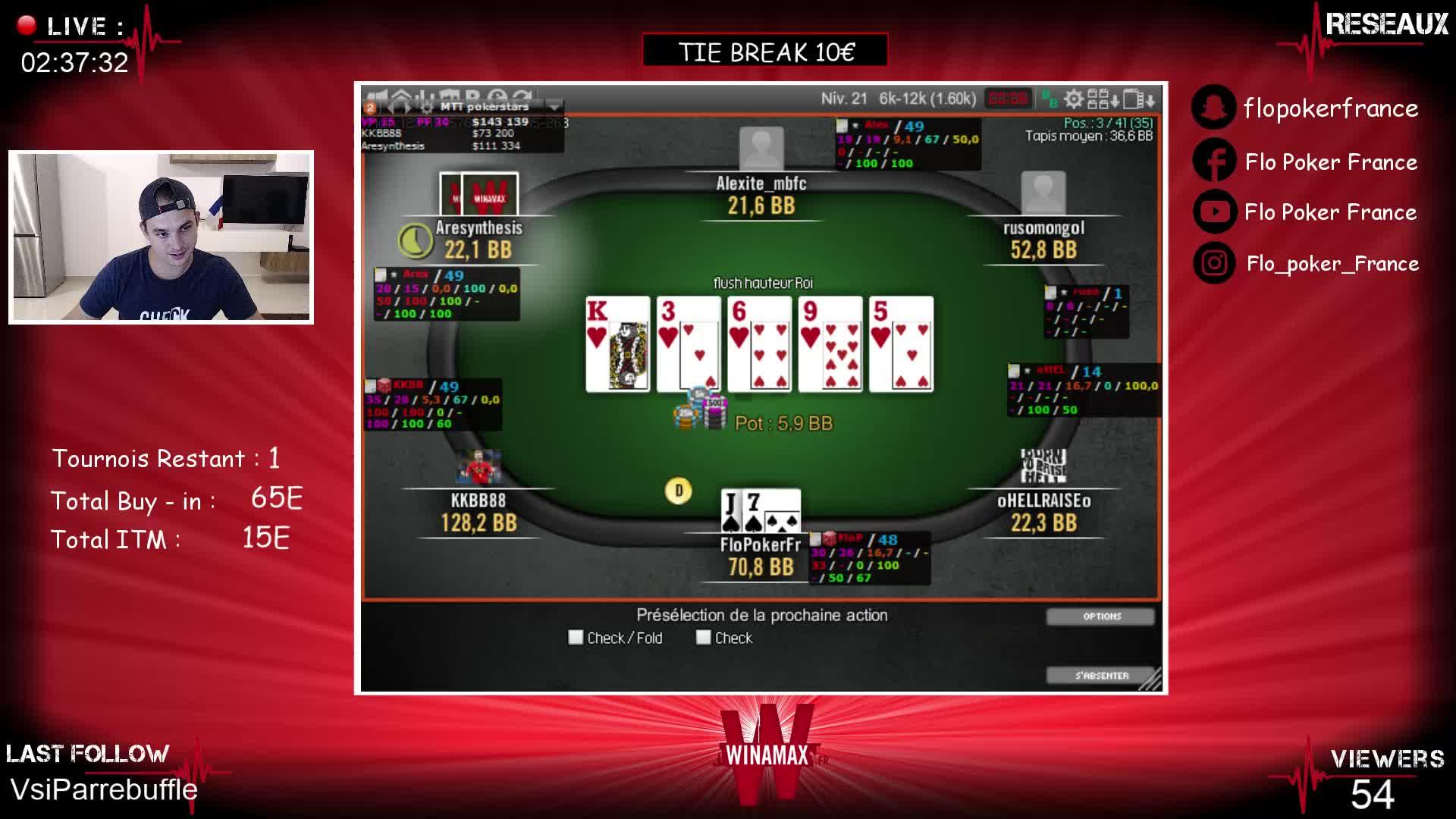 P'tit Flo, le streamer qui est passé du poker au casino en ligne